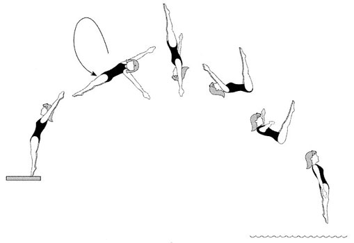 Twisting Dive