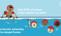 Big School Swim 2016 primary school stats image.