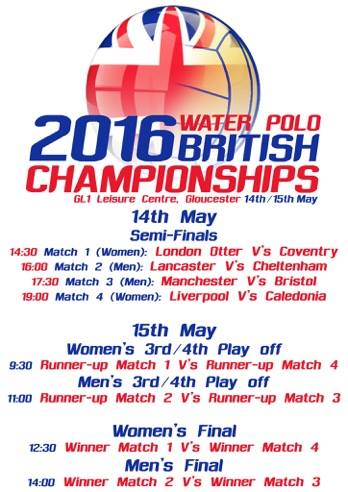 British Water Polo Championships Fixtures