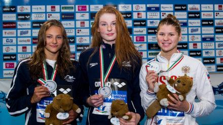 Freya Anderson lands European Junior gold in 100m Free