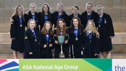 London Otter defend Girls' U17 title