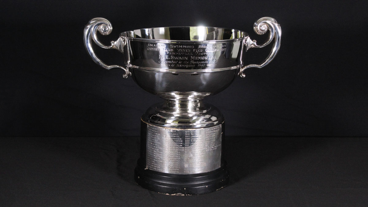 Swain Memorial Trophy