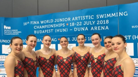 Technical team set personal best as they impress at world junior championships